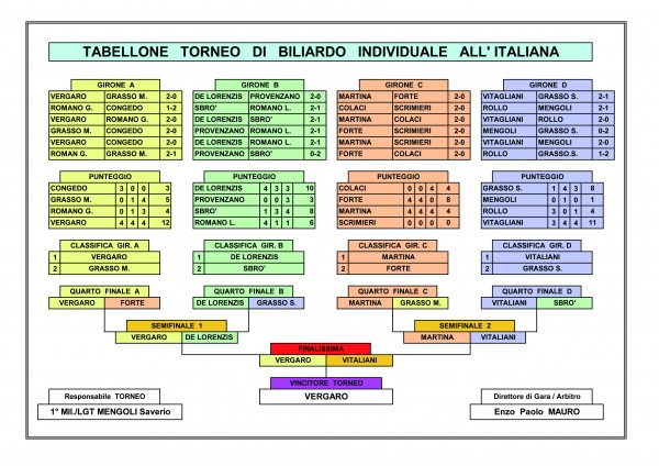 TABELLONE TORNEO.xls